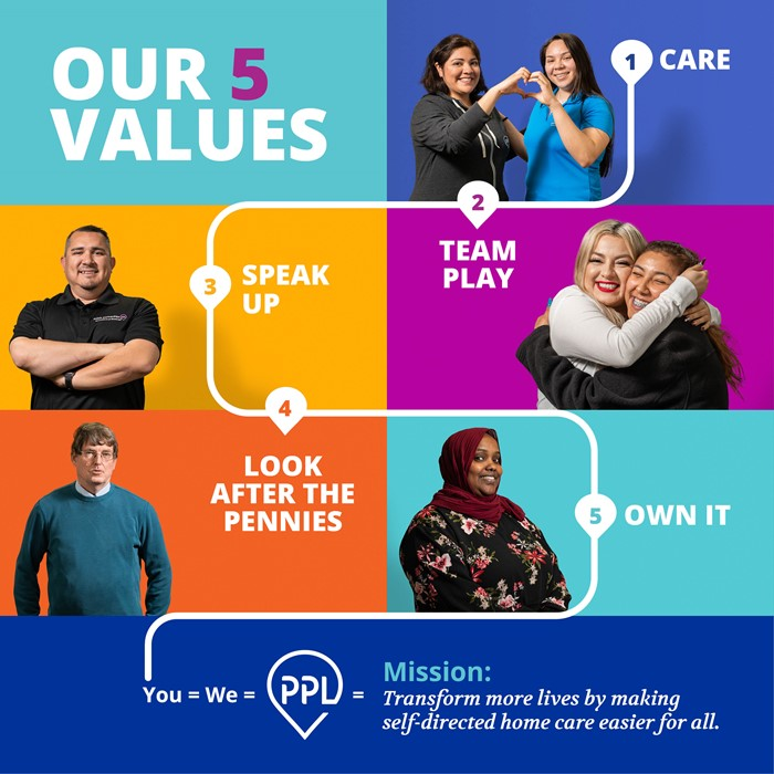 Collateral illustrating PPL's Five Values